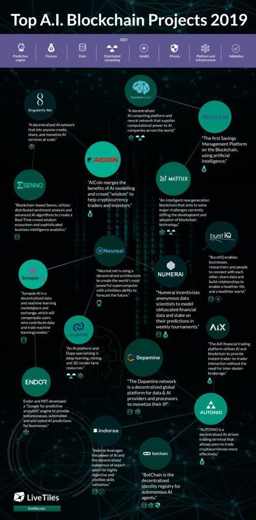 Blockchain - Crypto Archives - Efi Pylarinou Fintech and
